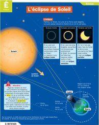 L'éclipse de Soleil - Mon Quotidien, le seul site d'information quotidienne pour les 10-14 ans !