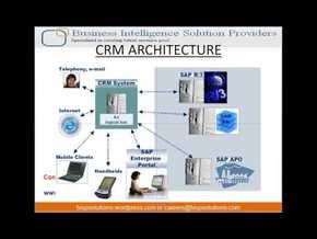 http://www.bispsolutions.com/course/SAP-CRM