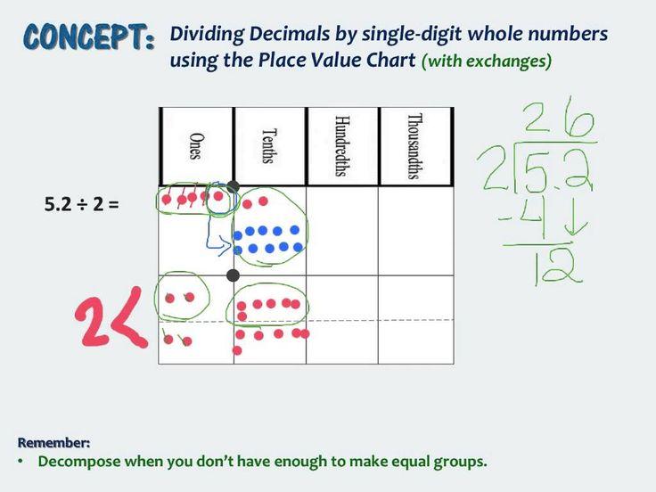63 best eureka math images on pinterest eureka math engage ny 5th grade module 1 f dividing decimals ccuart Choice Image