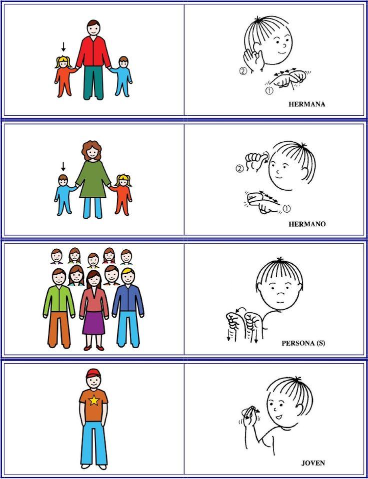 Maestra de Infantil: Vocabulario de la familia en LSE. Vídeo y pictogramas.