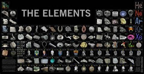 elementos quimicos -