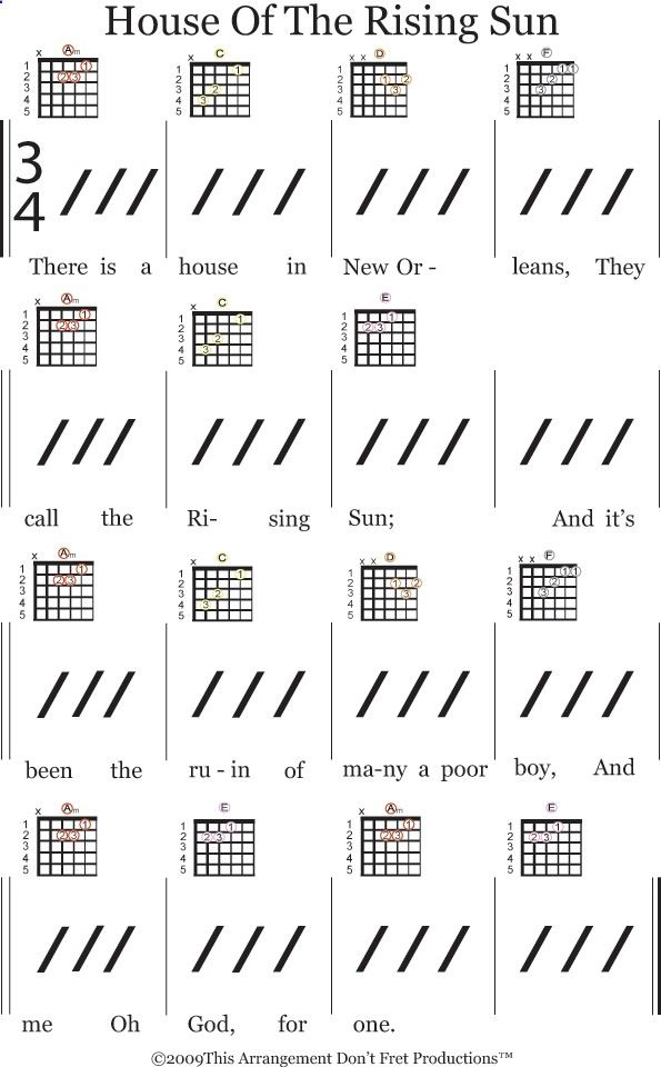 12 Best Practice Songs Images On Pinterest Guitar Classes Guitar