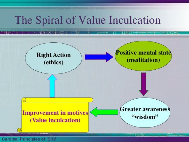 inculcation of human values Warning: this is dense, and for motivated readers only a more entertaining  treatment will come later values are ideas that guide us in action.