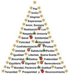 A propósito de navidad!  ARBOL DE REFLEXIONES