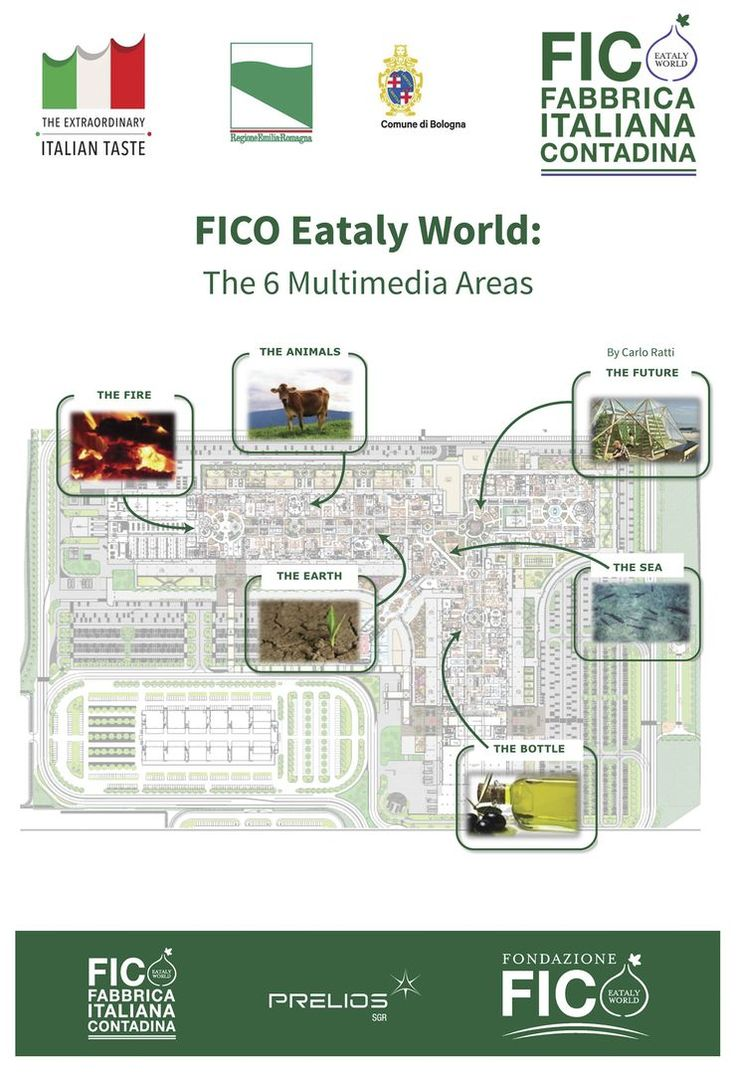 A map of Eataly World's multimedia experiences.