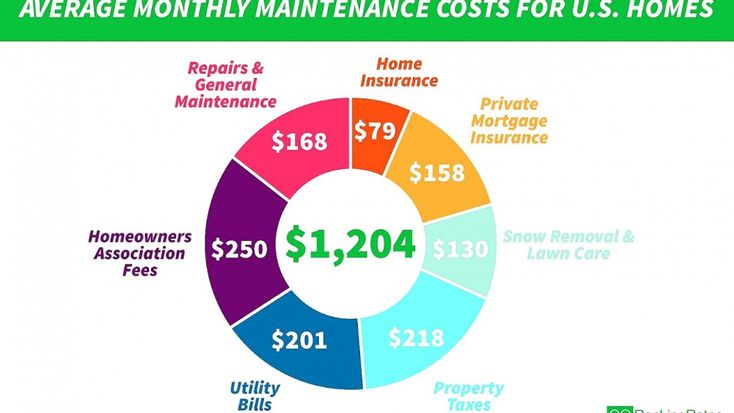 6 Benefits Of Life Insurance Quotes That May Change Your