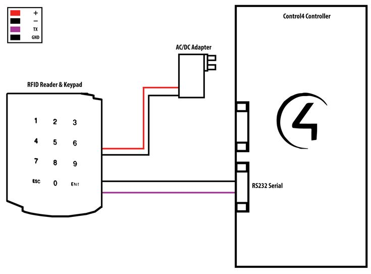Edis 4 Wiring Diagram