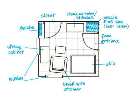 Plan Out A Room best 25+ small nursery layout ideas only on pinterest   small baby