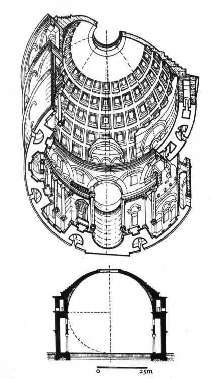 Pantheon, Rome. AD 118-28. Isometric drawing and section. Source: Christian Norberg-Schulz, Meaning in Western Architecture. New York: Praeger Publishers, 1975, p. 103.