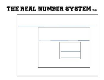 real number system cut and paste quiz real number system real numbers and blank venn diagram. Black Bedroom Furniture Sets. Home Design Ideas