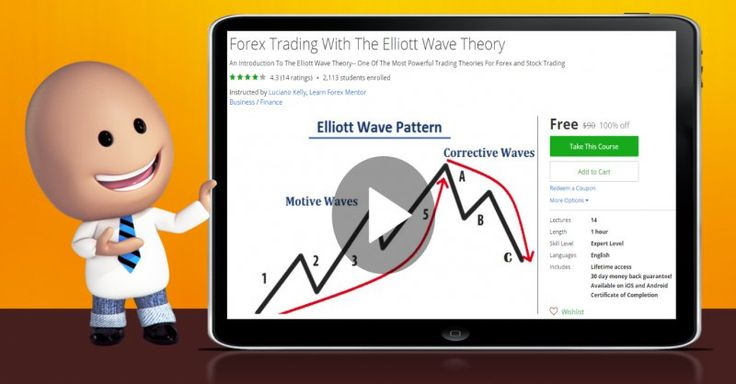 [100% Off] Forex Trading With The Elliott Wave Theory| Worth 90$
