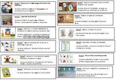 Une idée géniale pour organiser les ateliers d'inspiration Montessori