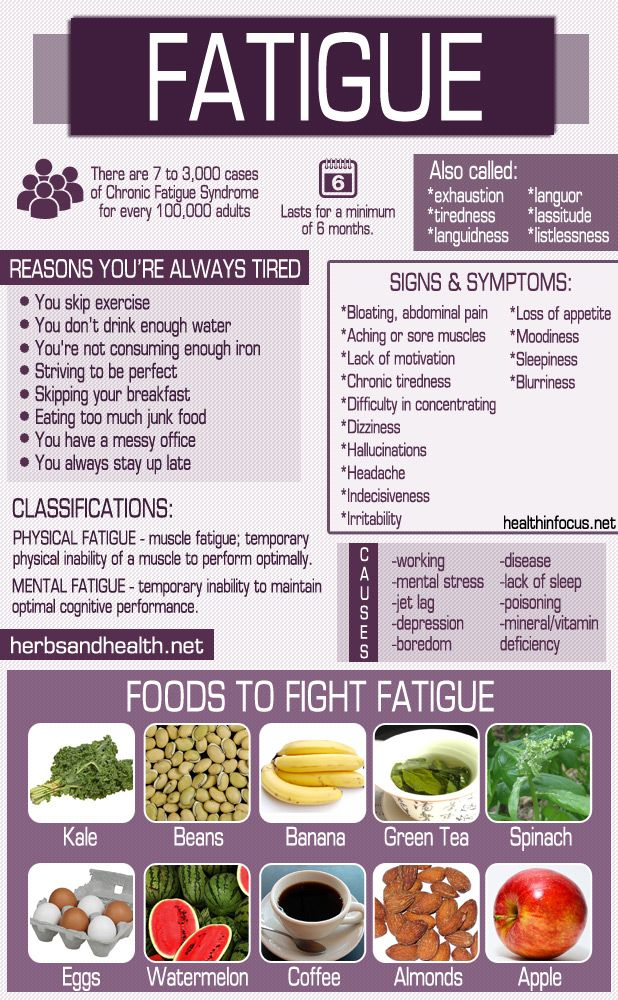 8 Reasons You Re Always Tired Plus 10 Foods To Fight Fatigue Health And Nutrition Natural Health Remedies Chronic Fatigue Remedies