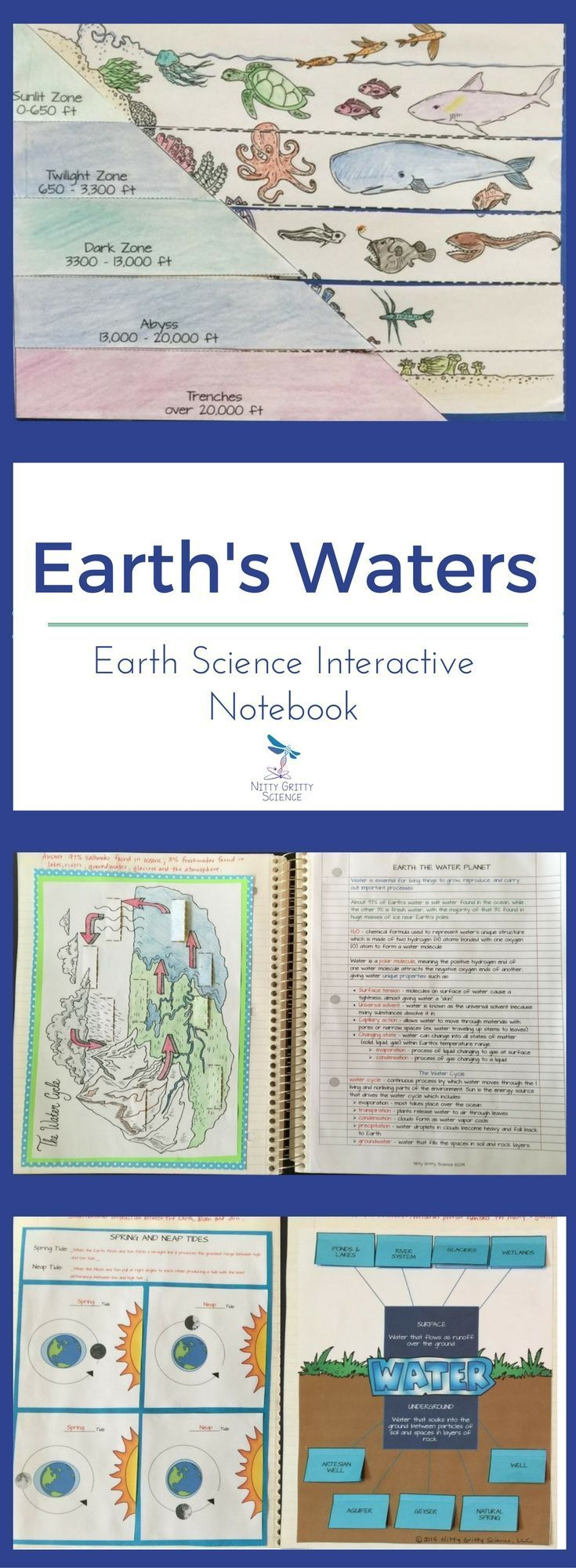 Earth's Waters includes the following concepts: Earth: The Water Planet, Fresh Water, Composition & Characteristics of Oceans, Ocean Waves and Tides, Ocean Currents and Climates