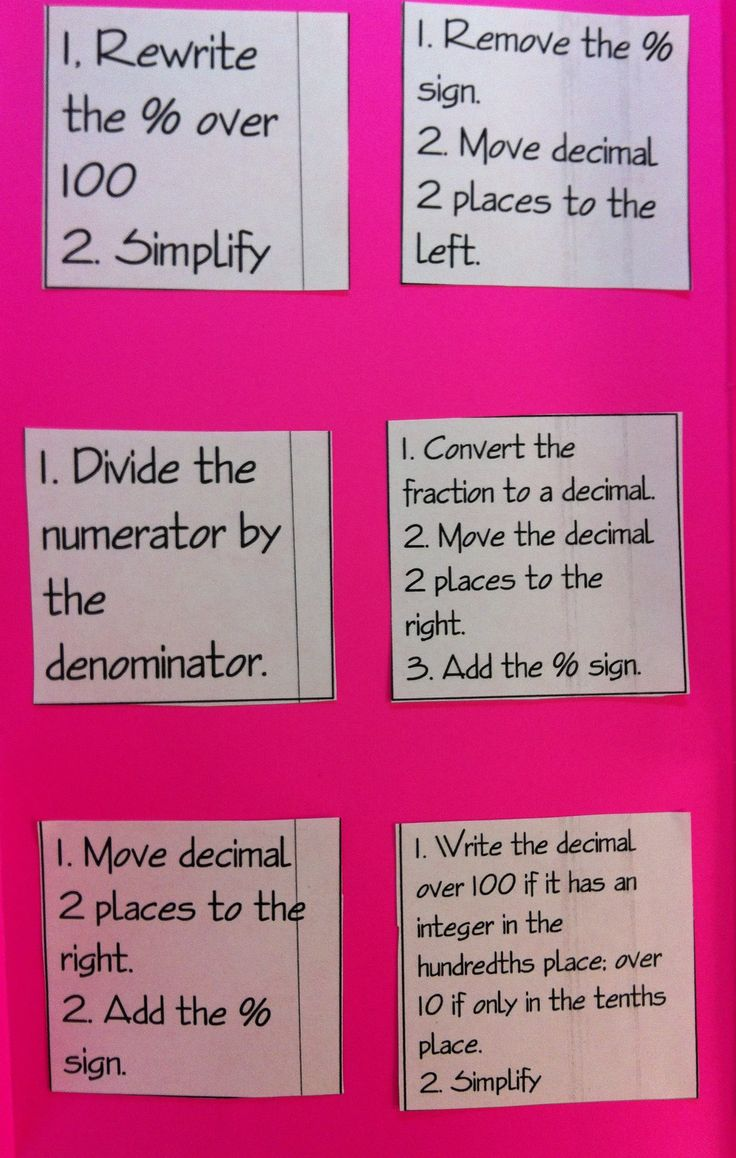 Worksheet Learning Percents Math 17 best images about math percent on pinterest graphic hoping this might help my kids with converting fractions into decimals and then percents