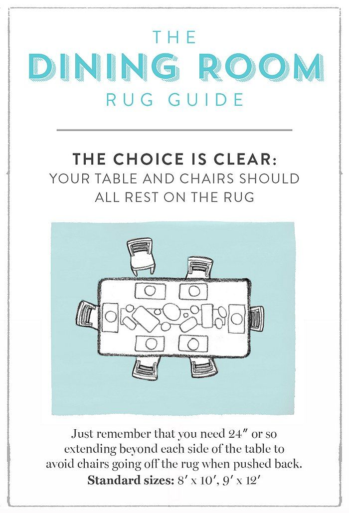 How To Choose The Right Size Rug. Rug Size GuideDining ...