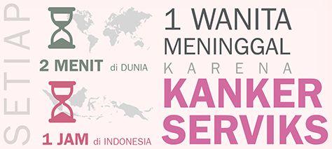 http://pengobatan.net/wp-content/uploads/2016/01/Kesehatan-Wanita-dan-Kanker-Serviks.png