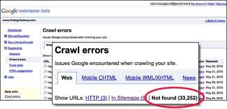 Resolving Critical Crawl Errors With Google Webmaster Tools