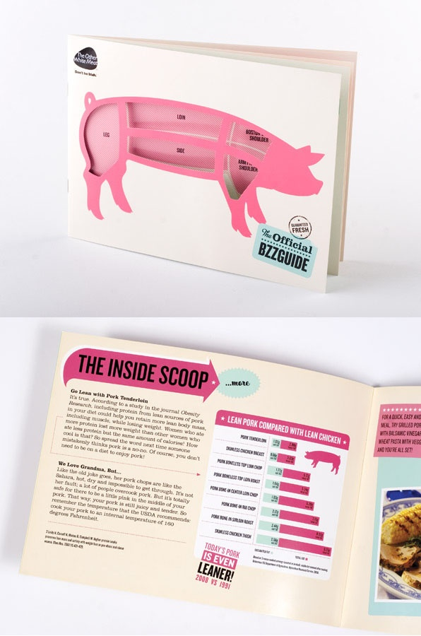 Pork on Pinterest