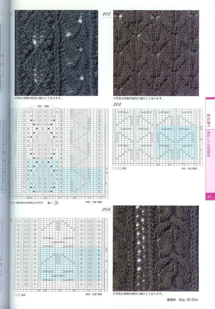 17 Best images about Knitting: Japanese Lace Patterns on Pinterest Cable, K...
