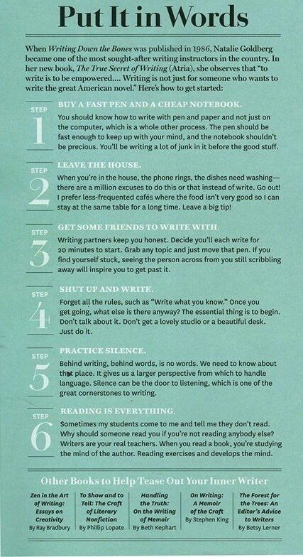 """therestisbest: """" Don't be a writer; be writing. """""""