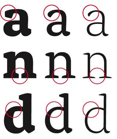 Alda Design Information: Emigre Fonts