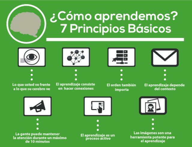 7 principios básicos del aprendizaje #infografia #infographic #education