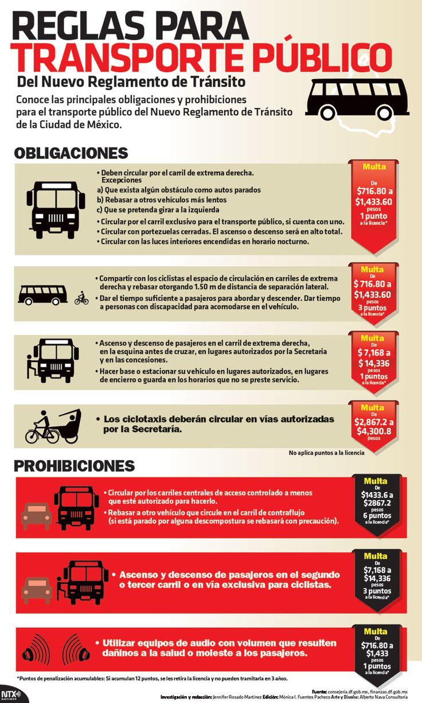 Reglas para el transporte p blico del nuevo reglamento de tr nsito de la ciudad de m xico