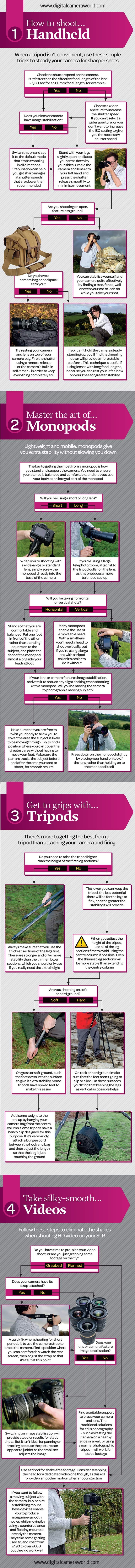 Camera Shake: the ultimate cheat sheet for using tripods, monopods and shooting handheld # Infographic # photography