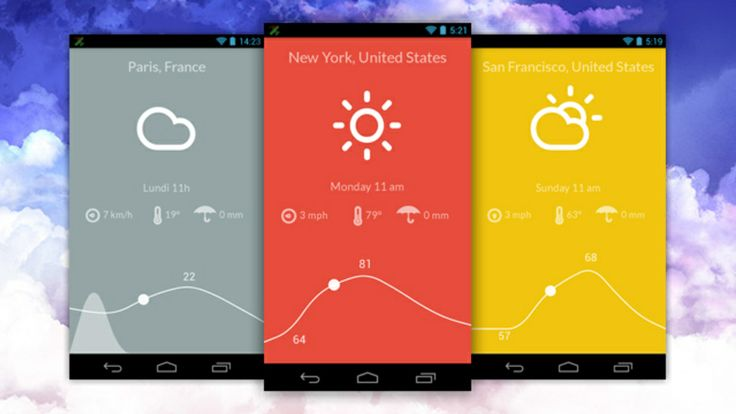 Nice Weather Is a Free, Minimalist Weather App for Android