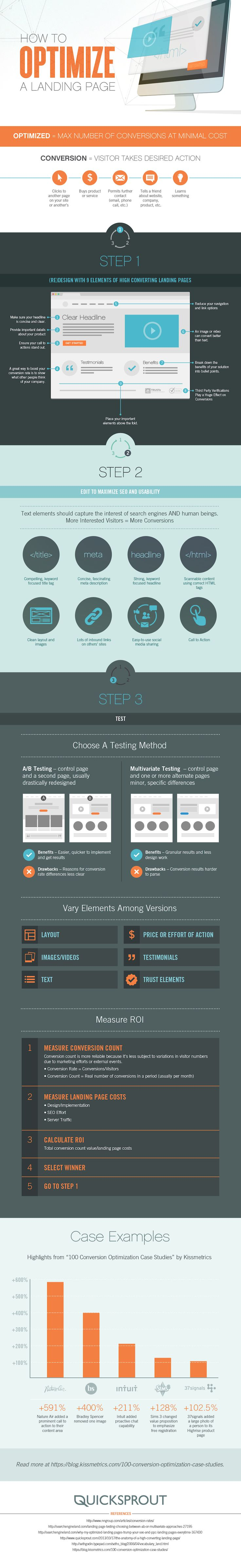 How to Optimize a Landing Page - Infographic #cro #landingpageoptimization