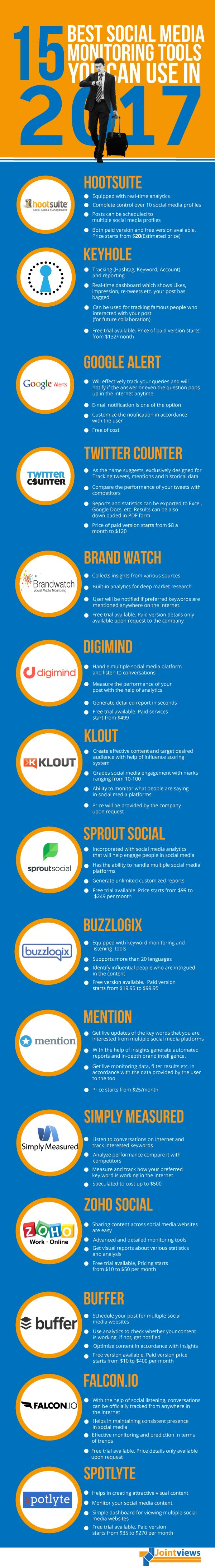Hola: Una infografía sobre las15 mejores herramientas monitorización de redes sociales. Vía Un saludo  Anuncios Relacionado