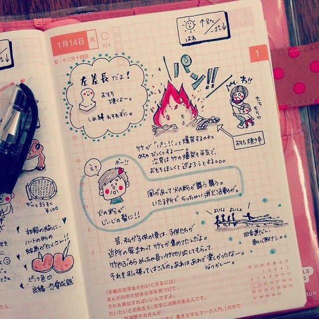 .@monmobis | #ほぼ日手帳#ほぼ日