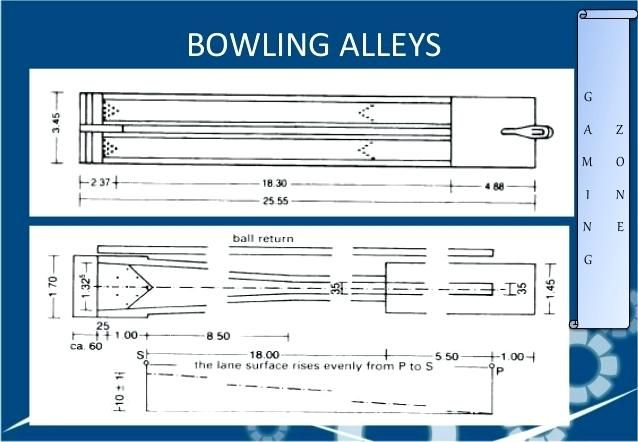 bowling alley k�ch th�ớc diagram bowling alleys gamingzone bowling lane dimensions how does a bowling alley work? – how it