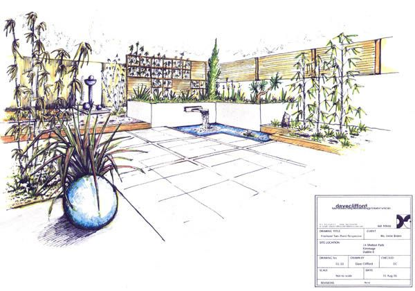 Awesome recognised garden design qualifications interior for Garden design qualifications