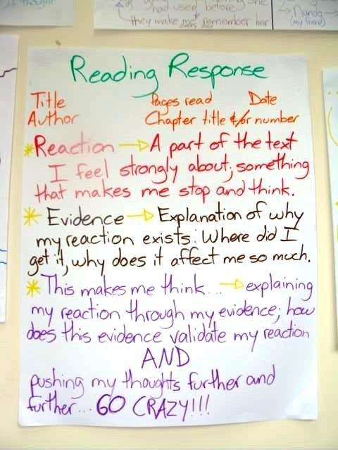 response essay phrases