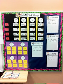 Bulletin board with Math Workshop rotations. The article is difficult to understand