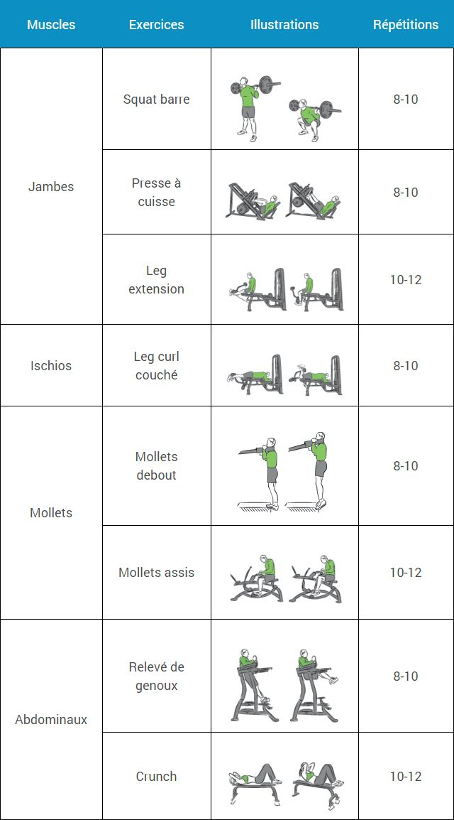 Best 25 programme prise de masse ideas on pinterest prise de masse musculation prise de - Programme alimentaire prise de masse musculaire ...