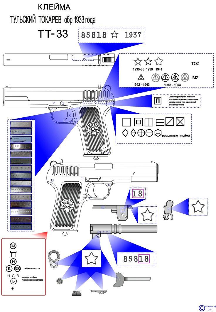 Маркировка пистолета ТТ (кликните по изображению, чтобы увидеть фото полного размера)