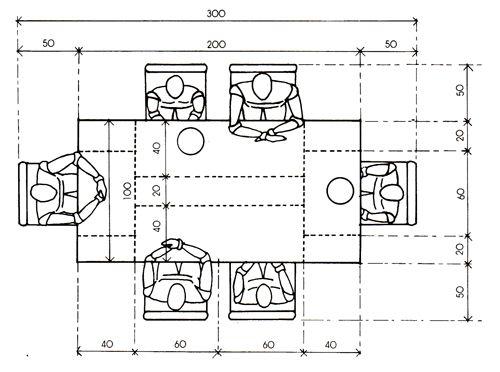 Схема рассадки посетителей и габариты стола для банкетов