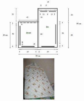 Les 12 meilleures images du tableau couture vetements enfants sur pinterest couture vetement - Patron nid d ange bebe gratuit ...