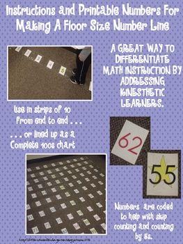 17 images about number lines on pinterest number words for Floor number line