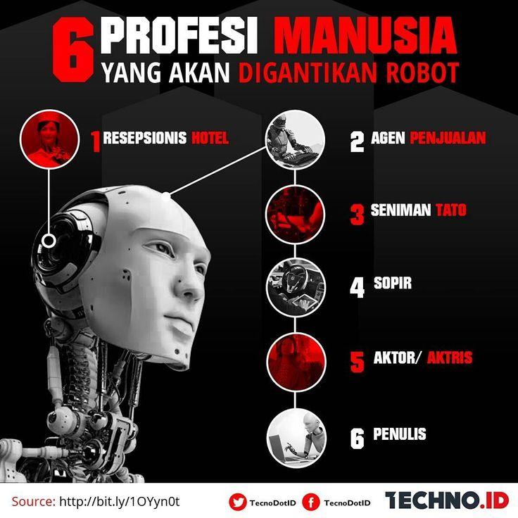 6 Profesi manusia yang tergantikan oleh robot http://bit.ly/1OYyn0t