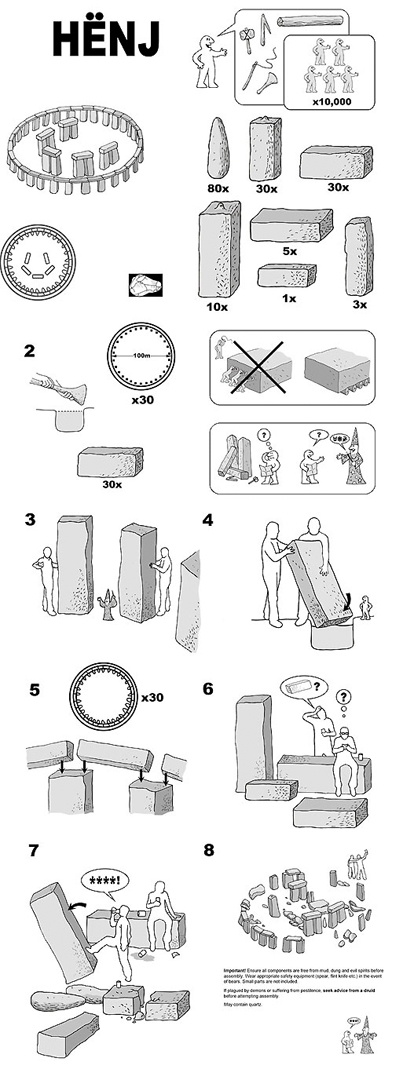 Best IKEA Images On Pinterest Candies Creative And Furniture - Create your own game of thrones ikea instructions