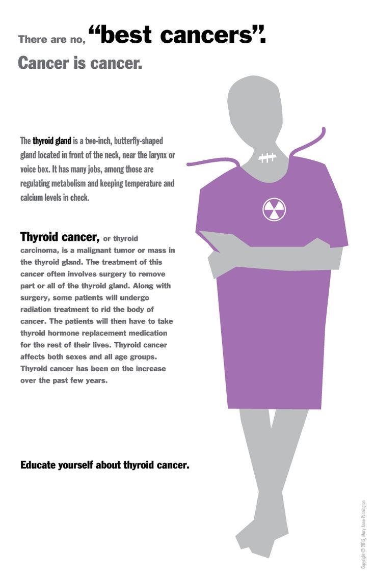 best 25 thyroid cancer awareness ideas on pinterest thyroid