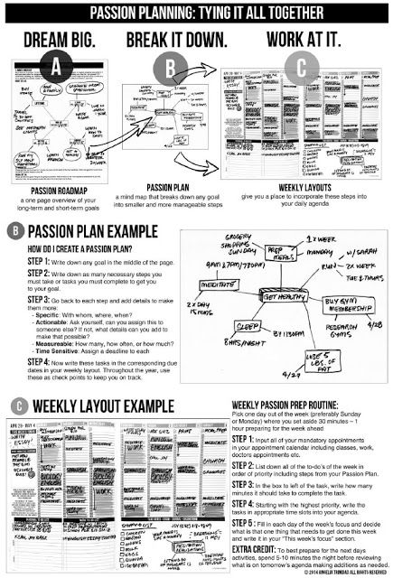 I'm introducing you to the Passion Planner, a revolutionary lifetime, yearly, monthly, weekly, and hourly organizer that is designed to make your dreams, goals and ideas come to life. Learn how to use the Passion Planner on melodythemillennial.com