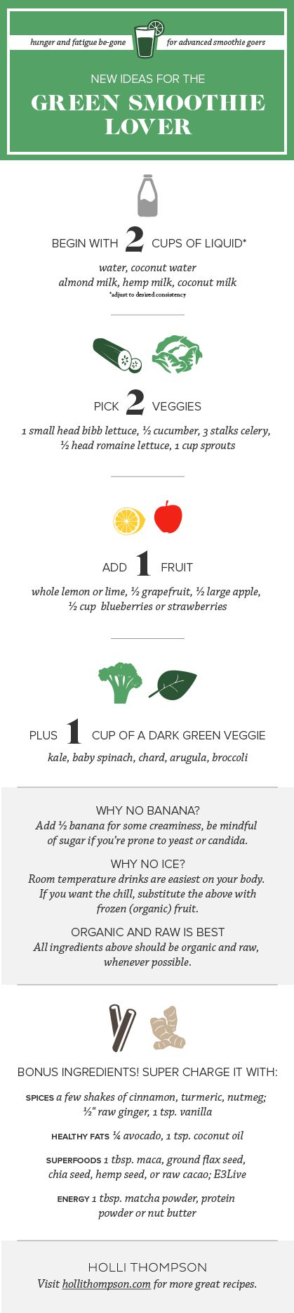 Green Smoothie Lover