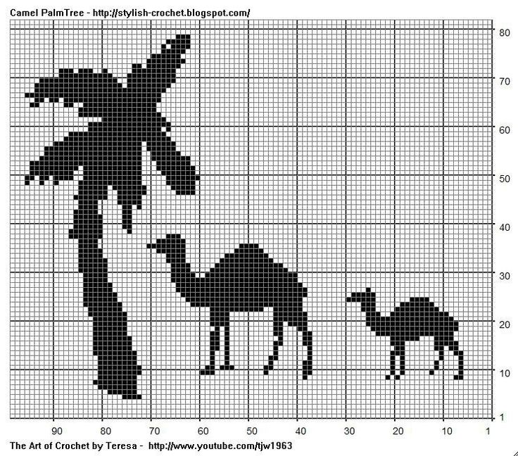 Knitting Chart No Stitch : Best images about filet pferde und andere huftiere on