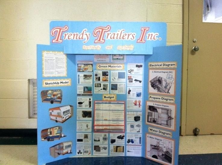 Project Poster Decoration Ideas With Images Tri Fold Poster