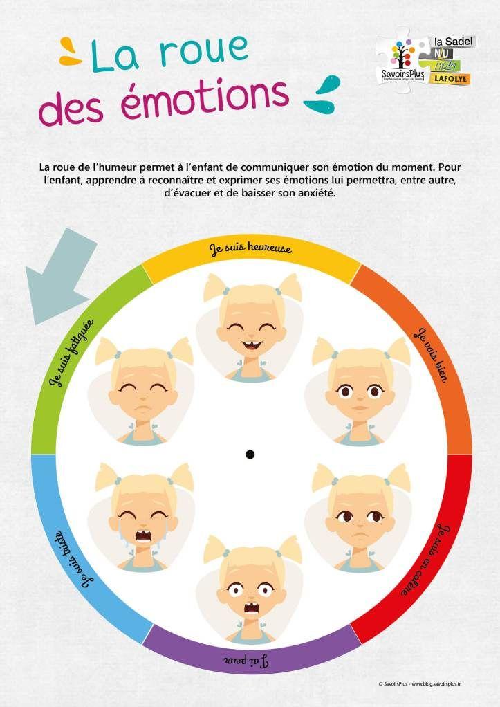 telecharger la roue des emotions